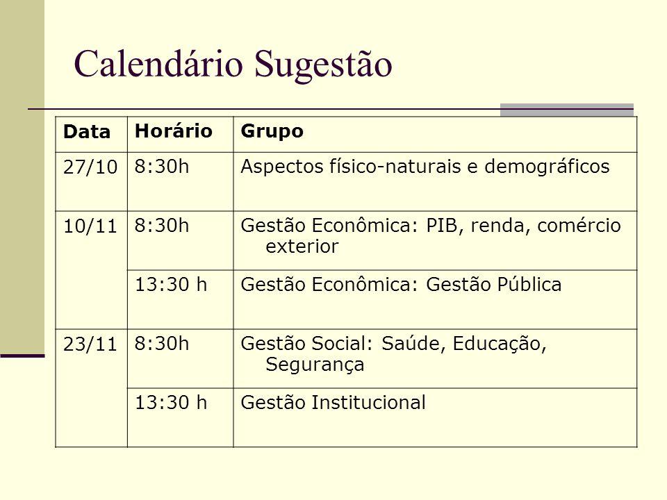 Calendário Sugestão Data Horário Grupo 27/10 8:30h
