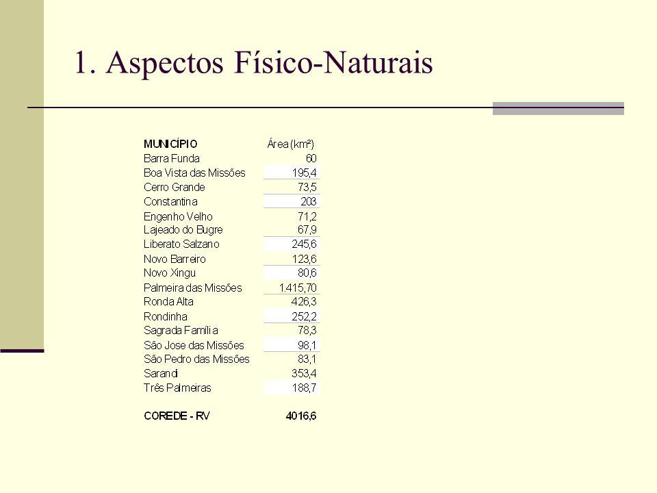 1. Aspectos Físico-Naturais