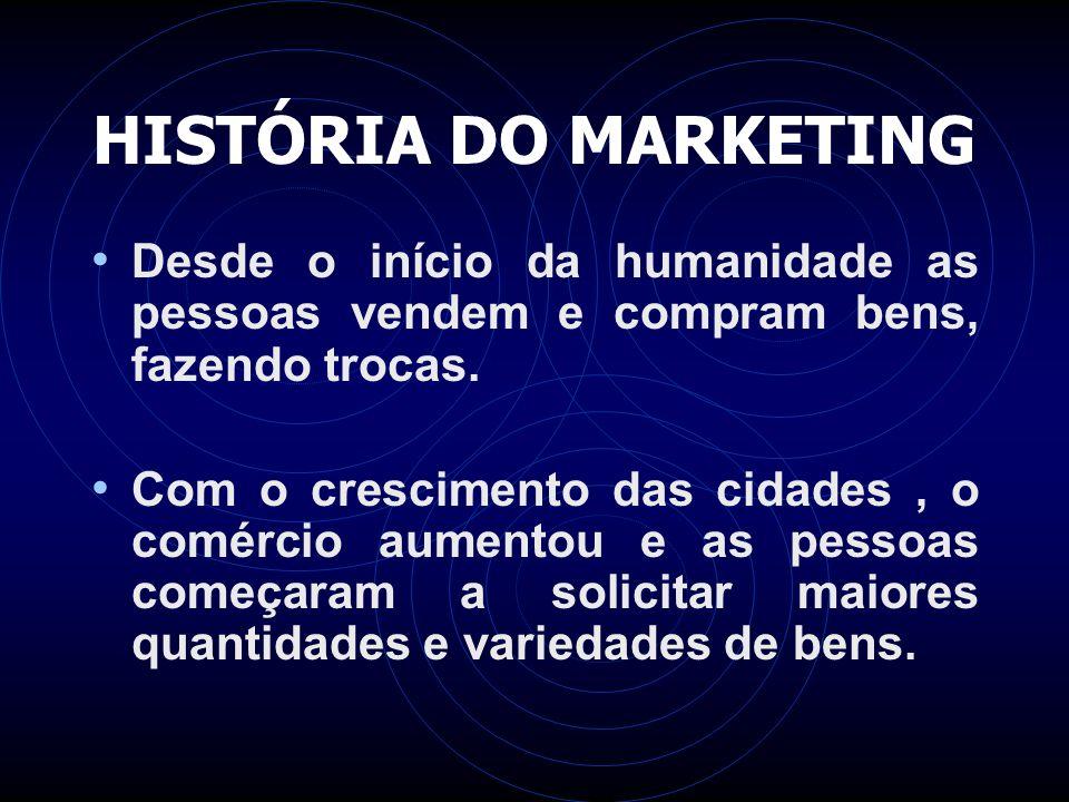HISTÓRIA DO MARKETING Desde o início da humanidade as pessoas vendem e compram bens, fazendo trocas.