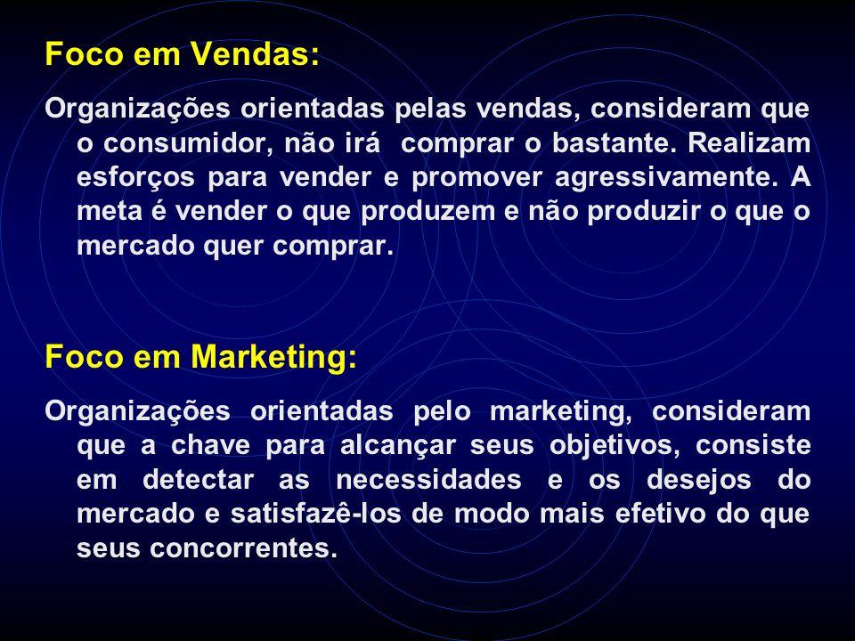 Foco em Vendas: Foco em Marketing: