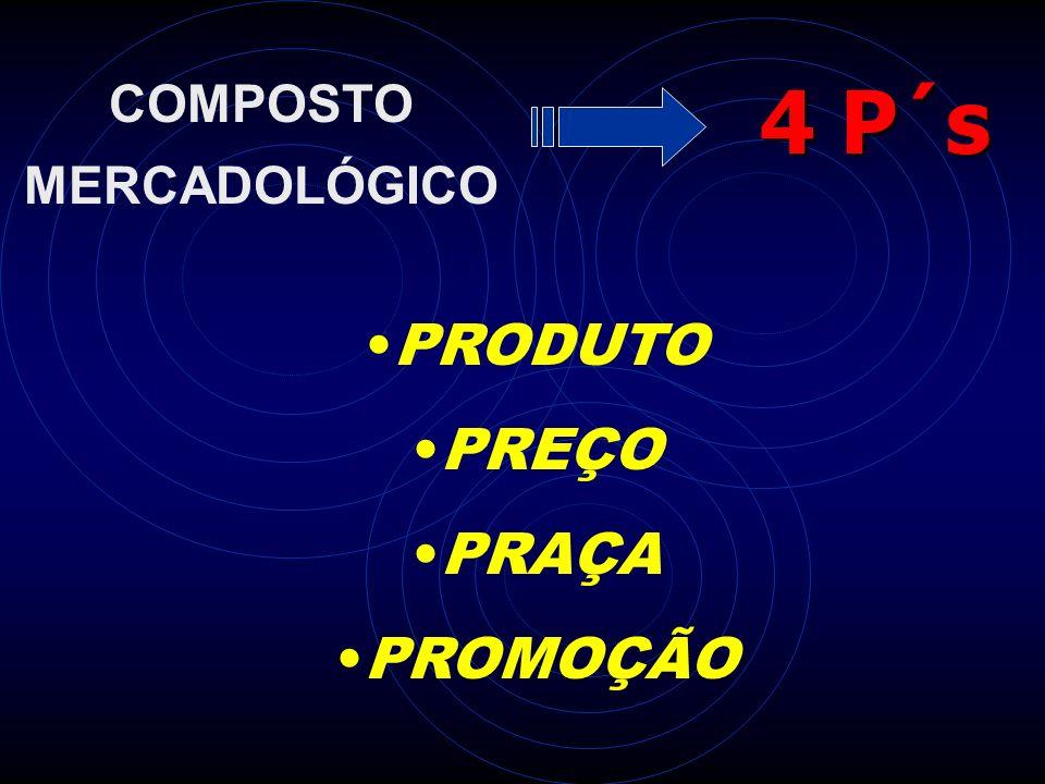 4 P´s COMPOSTO MERCADOLÓGICO PRODUTO PREÇO PRAÇA PROMOÇÃO