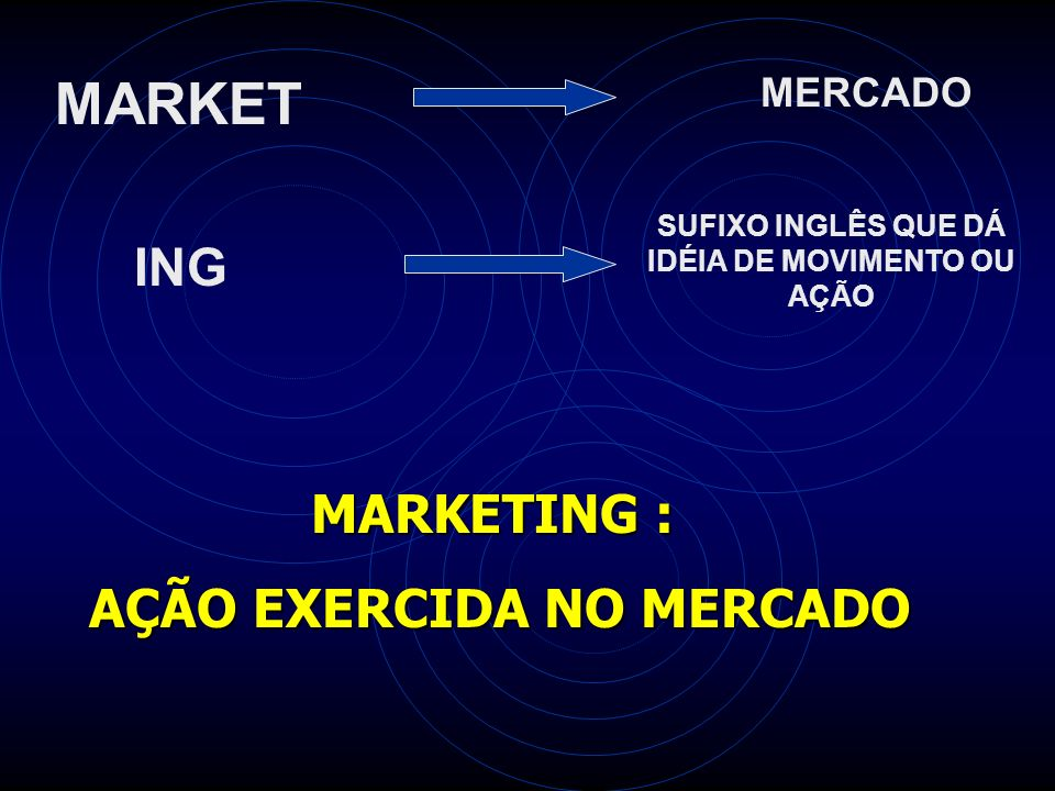 MARKET ING MARKETING : AÇÃO EXERCIDA NO MERCADO MERCADO