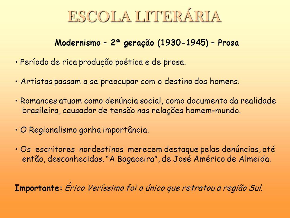 Modernismo – 2ª geração (1930-1945) – Prosa
