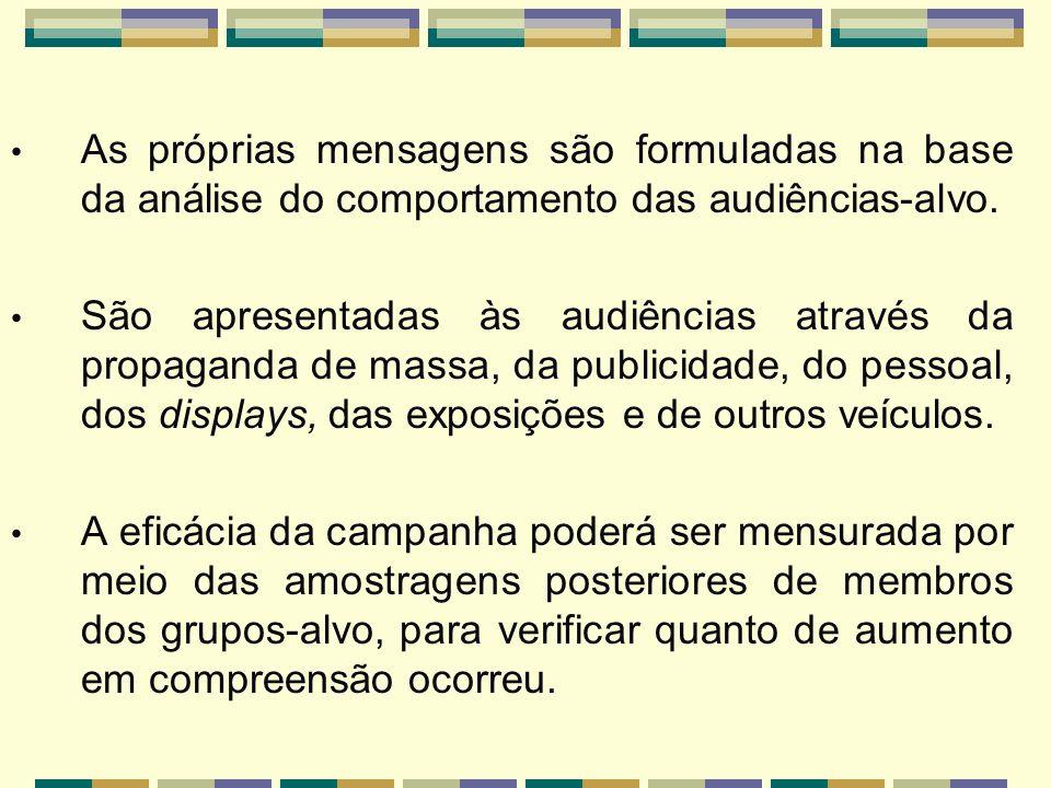 As próprias mensagens são formuladas na base da análise do comportamento das audiências-alvo.