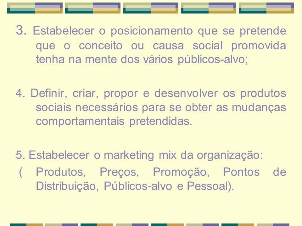 3. Estabelecer o posicionamento que se pretende que o conceito ou causa social promovida tenha na mente dos vários públicos-alvo;