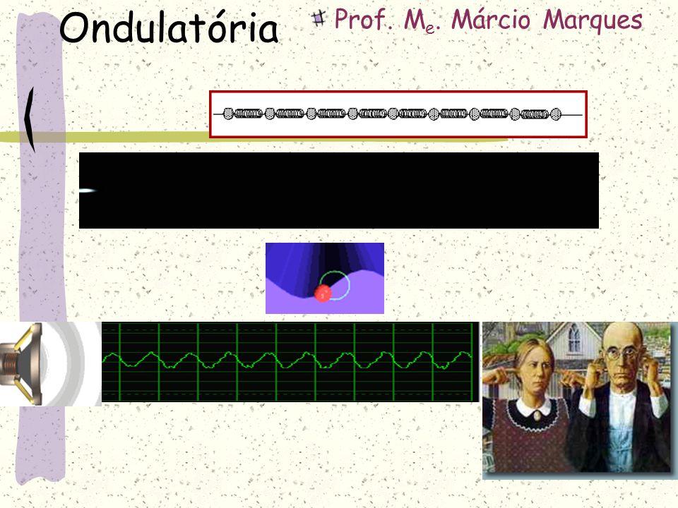 Ondulatória Prof. Me. Márcio Marques