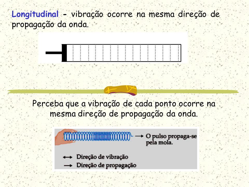 Longitudinal - vibração ocorre na mesma direção de propagação da onda.