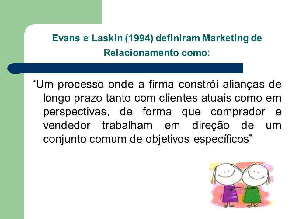 Evans e Laskin (1994) definiram Marketing de Relacionamento como: