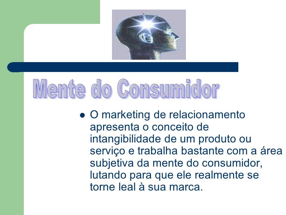 Mente do Consumidor