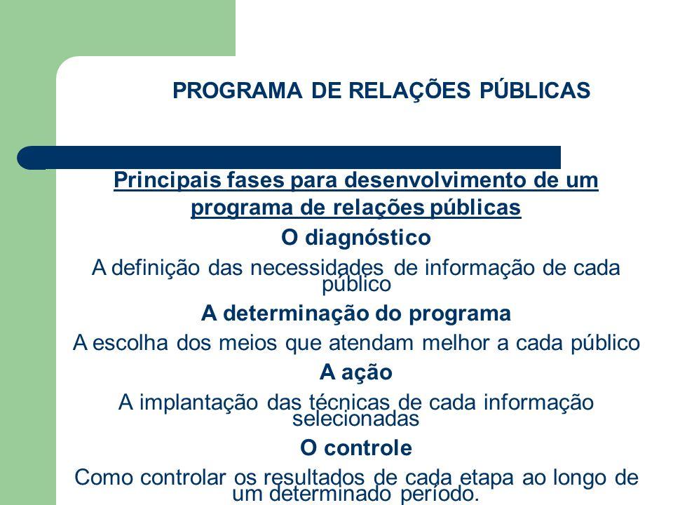 PROGRAMA DE RELAÇÕES PÚBLICAS A determinação do programa
