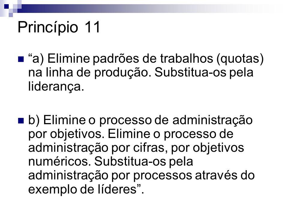 Princípio 11 a) Elimine padrões de trabalhos (quotas) na linha de produção. Substitua-os pela liderança.