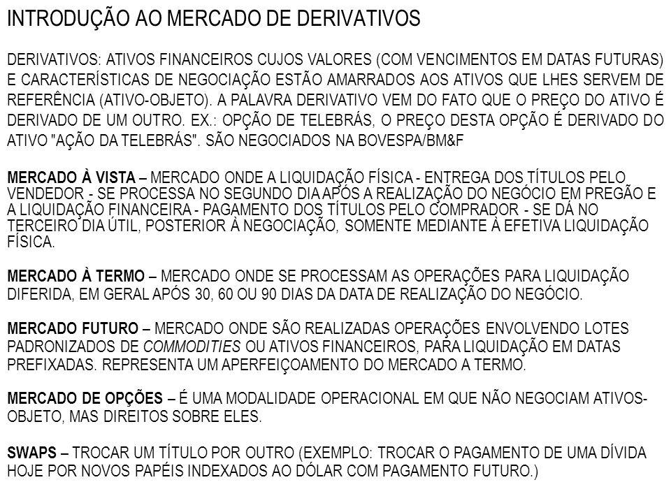 INTRODUÇÃO AO MERCADO DE DERIVATIVOS