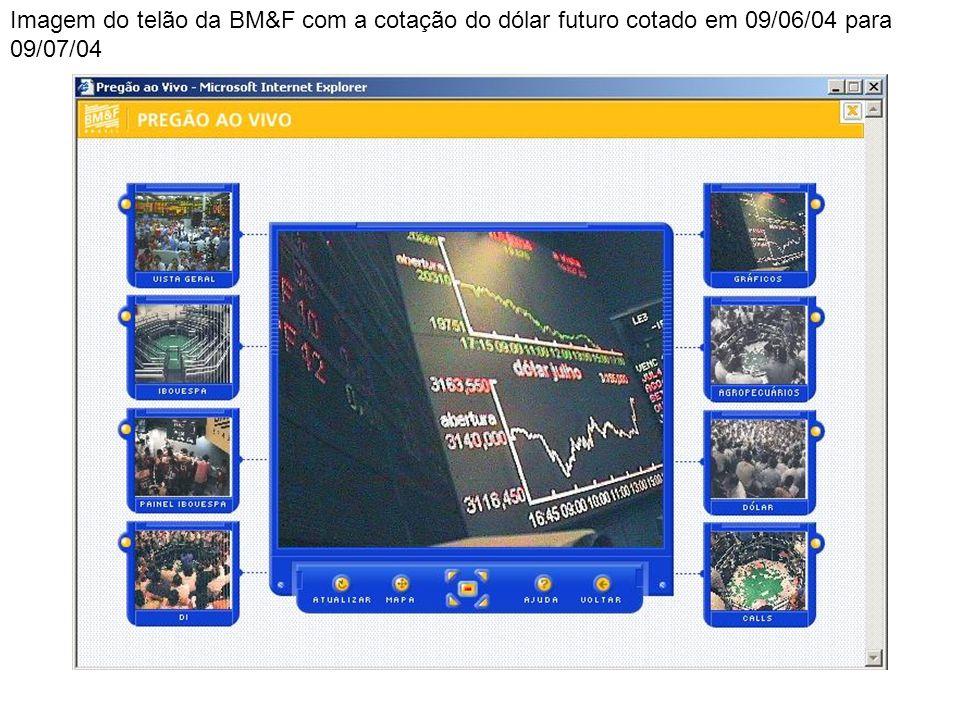Imagem do telão da BM&F com a cotação do dólar futuro cotado em 09/06/04 para 09/07/04