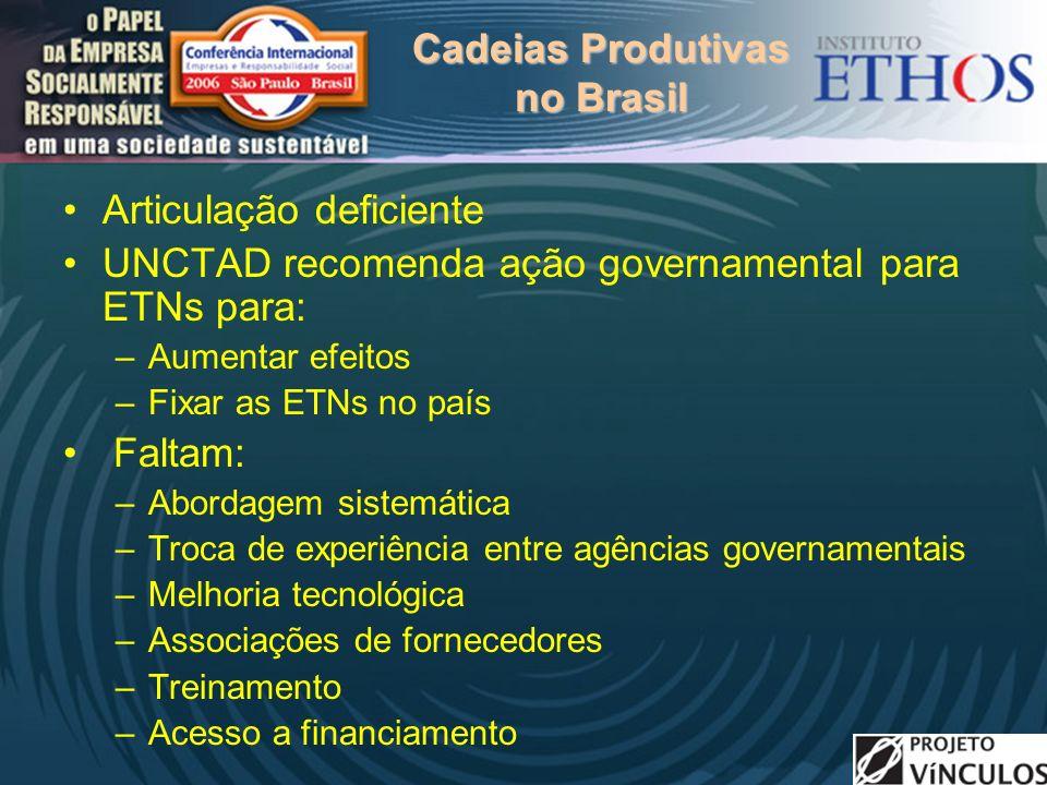 Cadeias Produtivas no Brasil