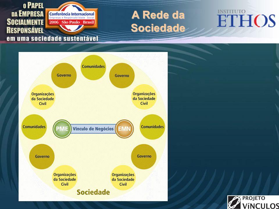 A Rede da Sociedade A Rede da Sociedade