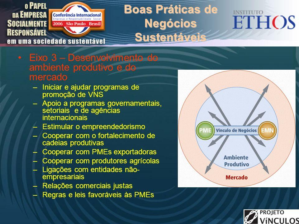 Boas Práticas de Negócios Sustentáveis