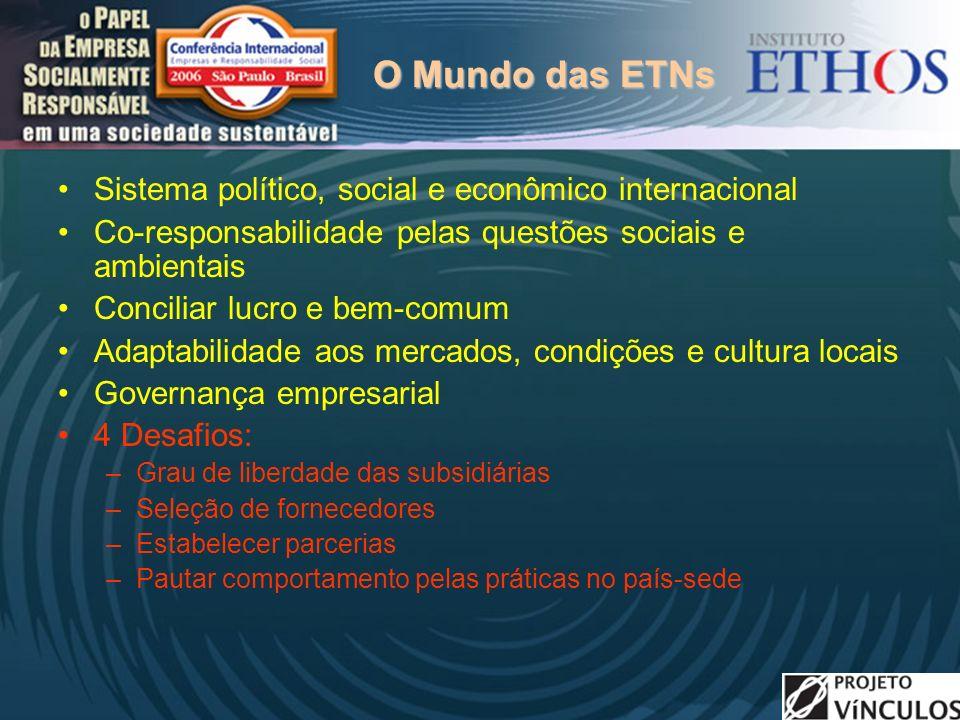 O Mundo das ETNs Sistema político, social e econômico internacional