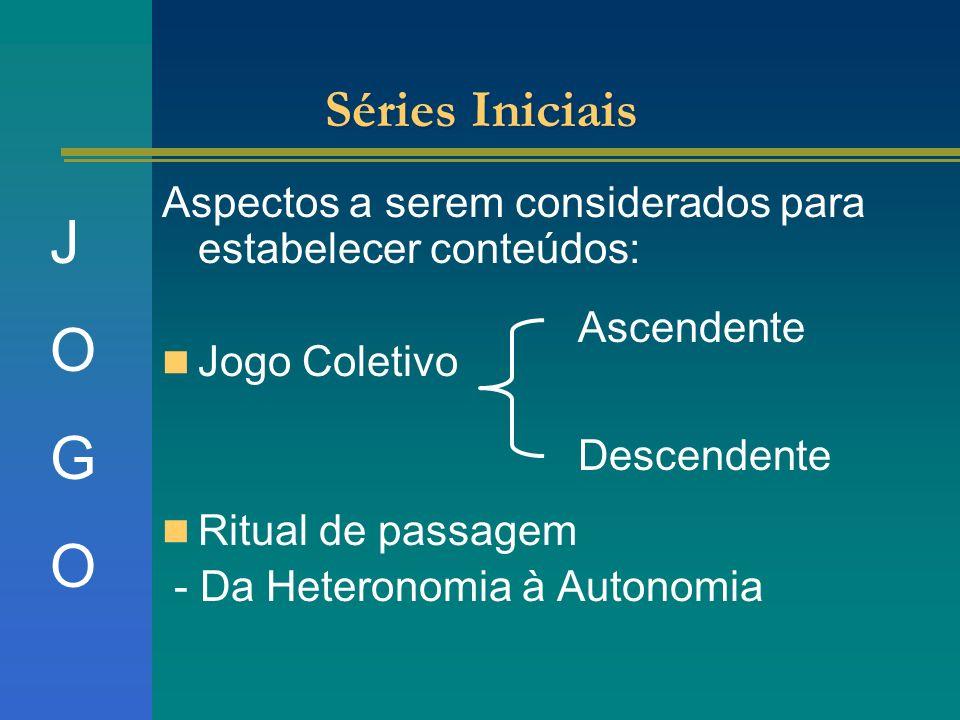 Séries Iniciais Aspectos a serem considerados para estabelecer conteúdos: Jogo Coletivo. Ritual de passagem.