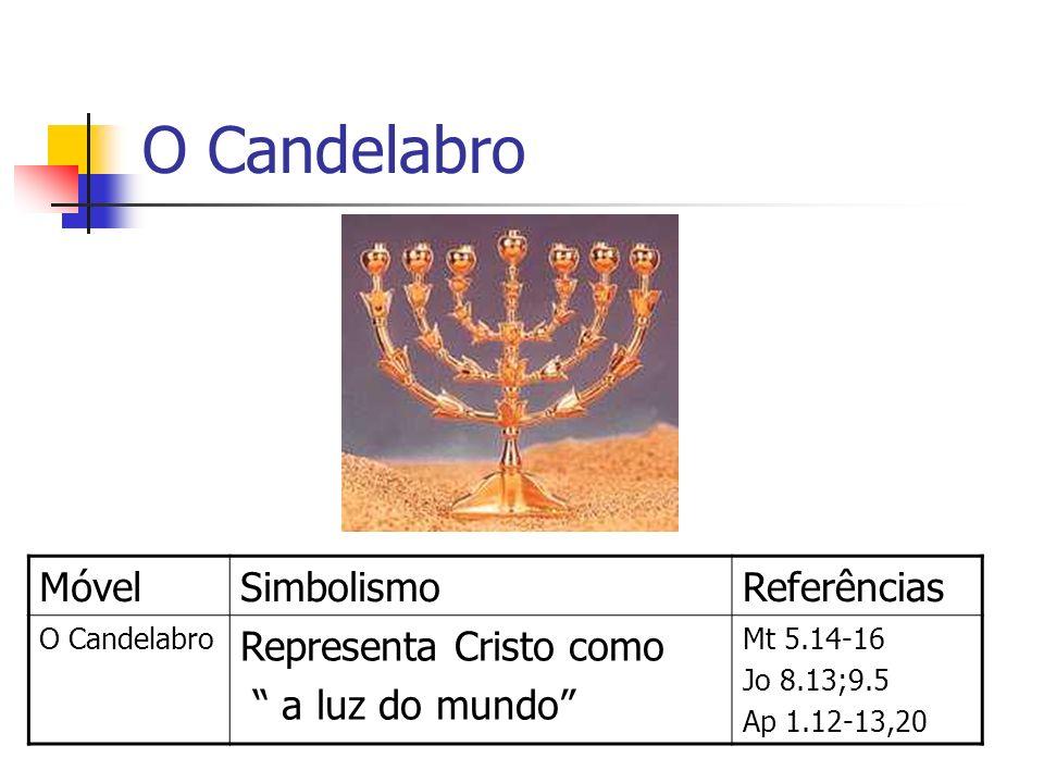 O Candelabro Móvel Simbolismo Referências Representa Cristo como