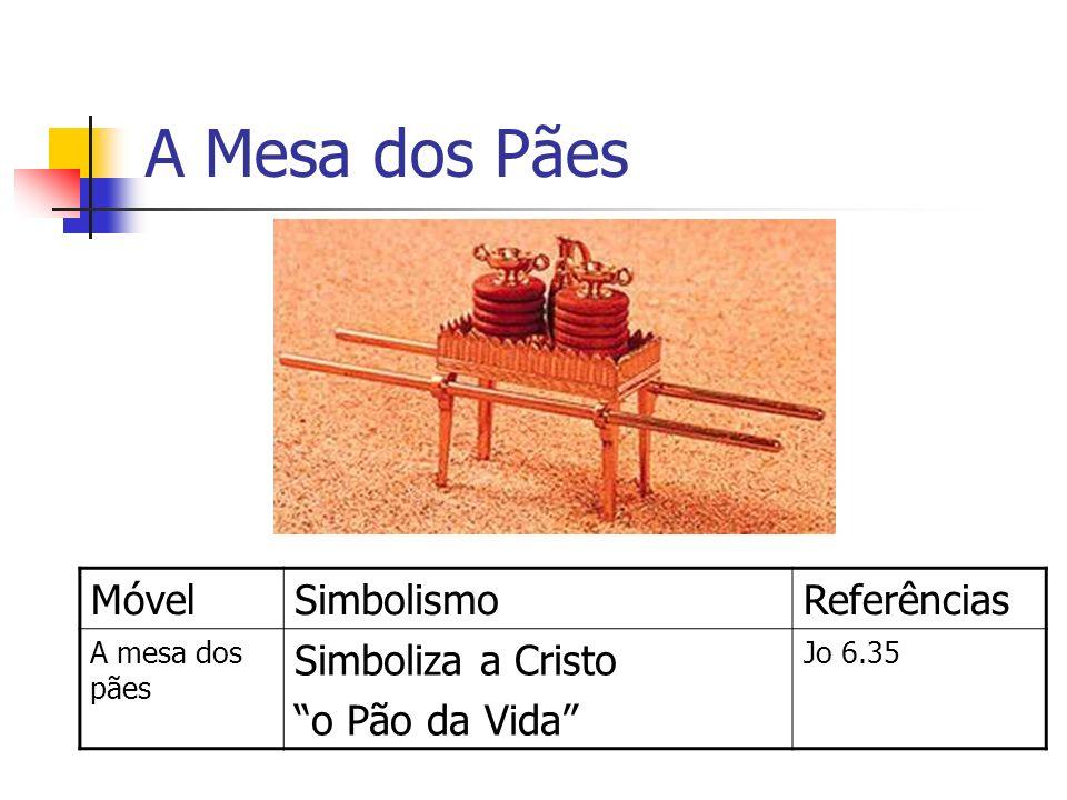 A Mesa dos Pães Móvel Simbolismo Referências Simboliza a Cristo