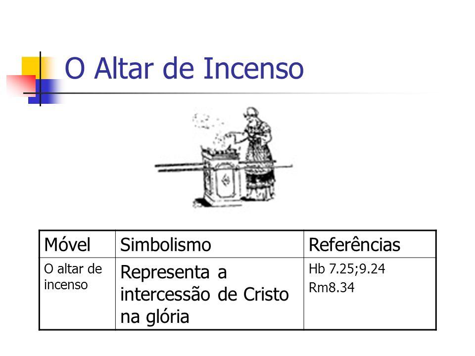 O Altar de Incenso Móvel Simbolismo Referências