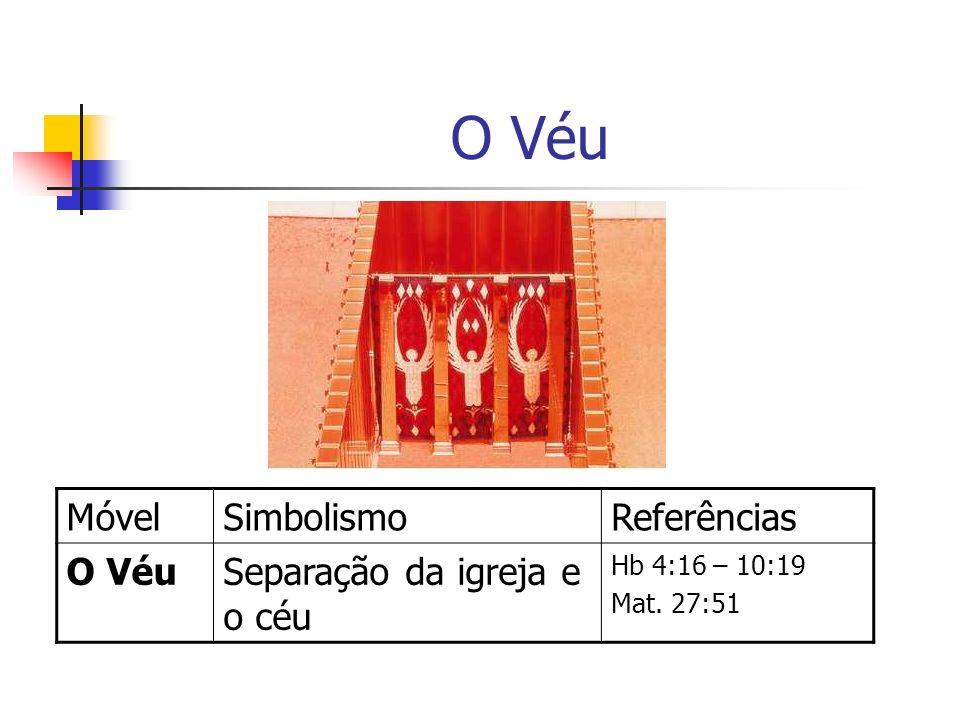 O Véu Móvel Simbolismo Referências O Véu Separação da igreja e o céu