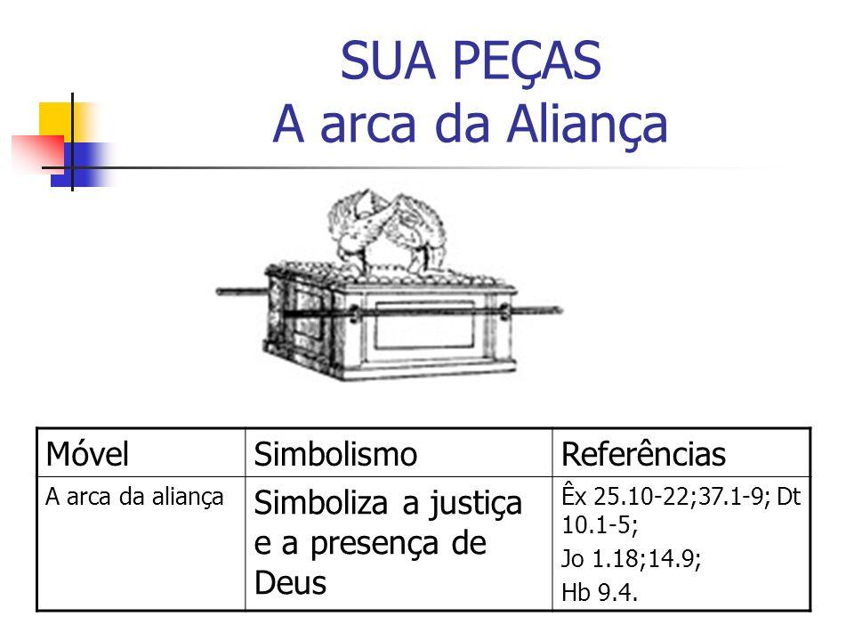 SUA PEÇAS A arca da Aliança