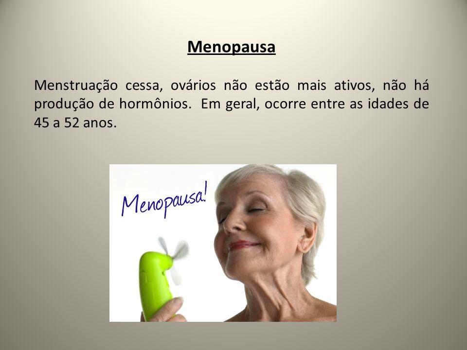 Menopausa Menstruação cessa, ovários não estão mais ativos, não há produção de hormônios.