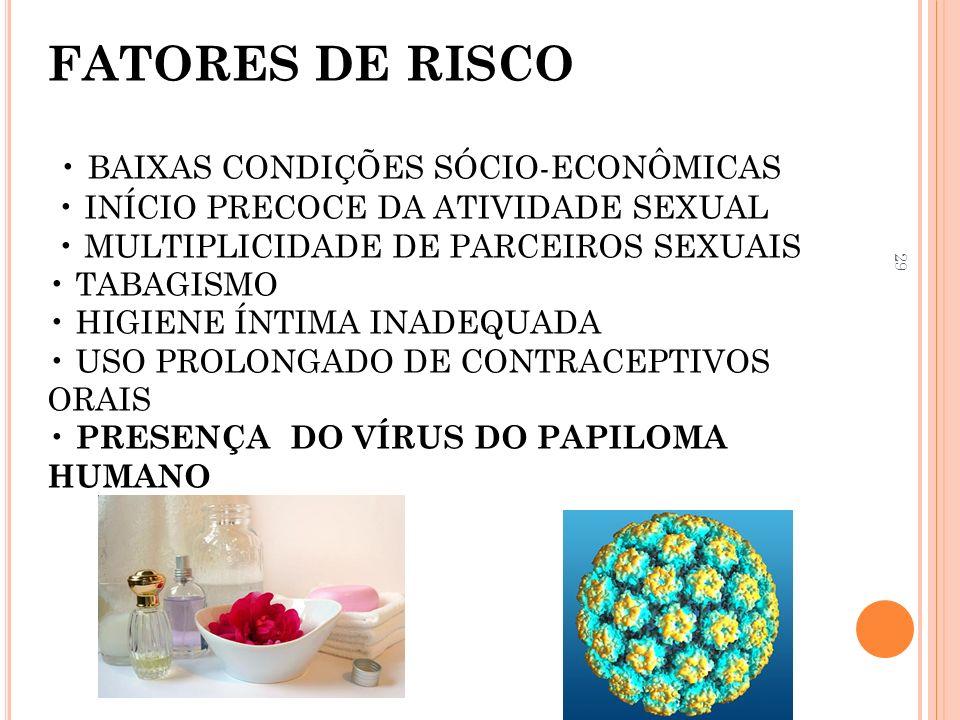FATORES DE RISCO • BAIXAS CONDIÇÕES SÓCIO-ECONÔMICAS • INÍCIO PRECOCE DA ATIVIDADE SEXUAL • MULTIPLICIDADE DE PARCEIROS SEXUAIS • TABAGISMO • HIGIENE ÍNTIMA INADEQUADA • USO PROLONGADO DE CONTRACEPTIVOS ORAIS • PRESENÇA DO VÍRUS DO PAPILOMA HUMANO