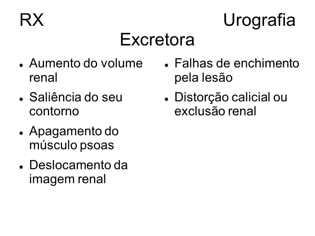 RX Urografia Excretora