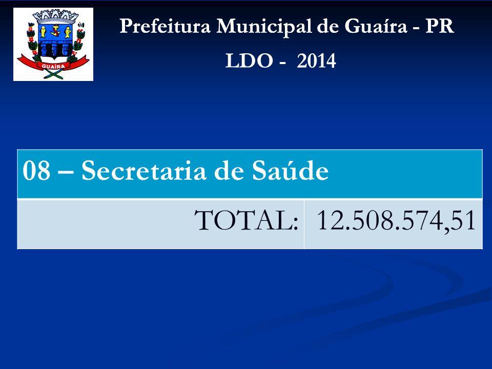 08 – Secretaria de Saúde TOTAL: 12.508.574,51