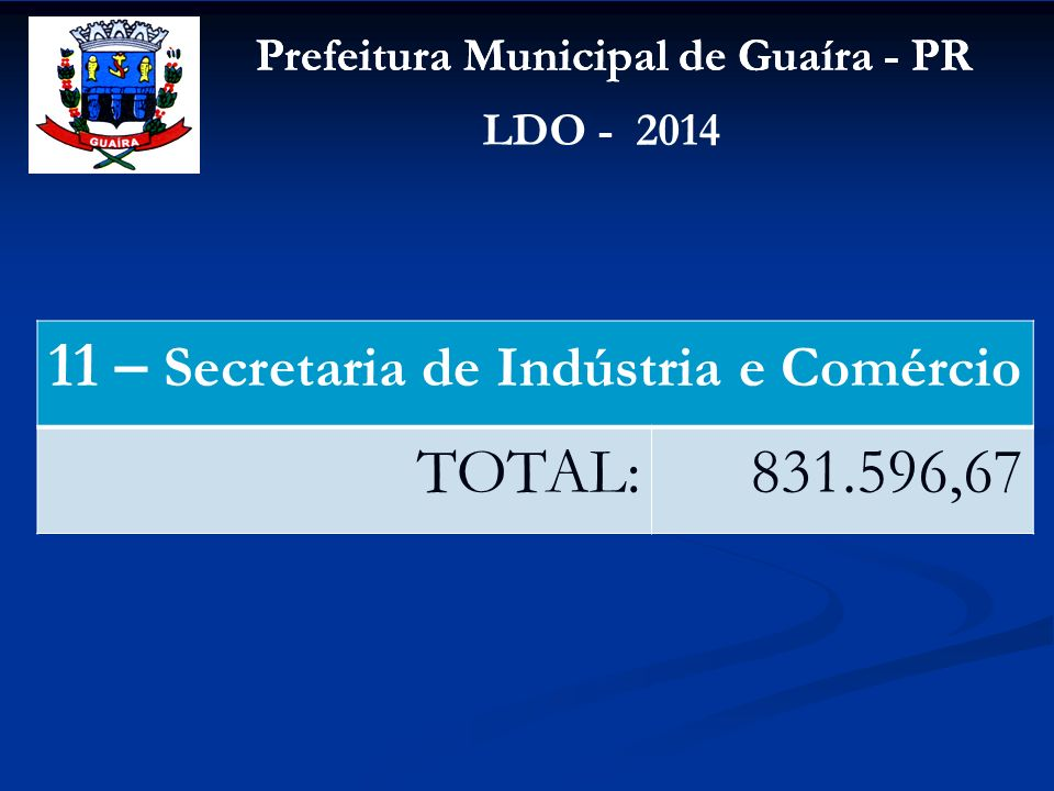 11 – Secretaria de Indústria e Comércio