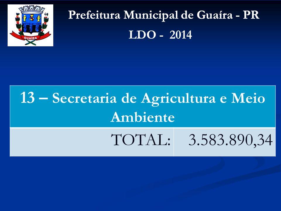 13 – Secretaria de Agricultura e Meio Ambiente