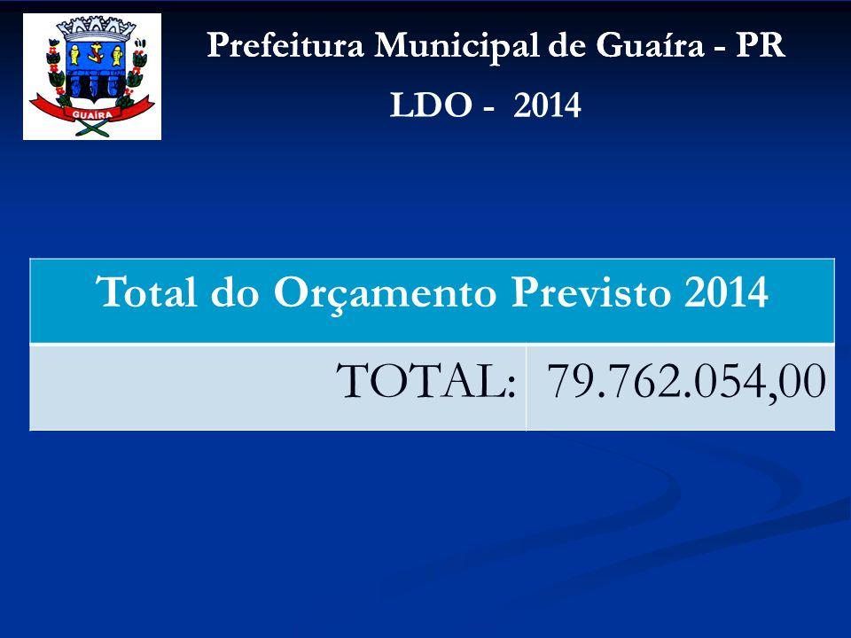 Total do Orçamento Previsto 2014
