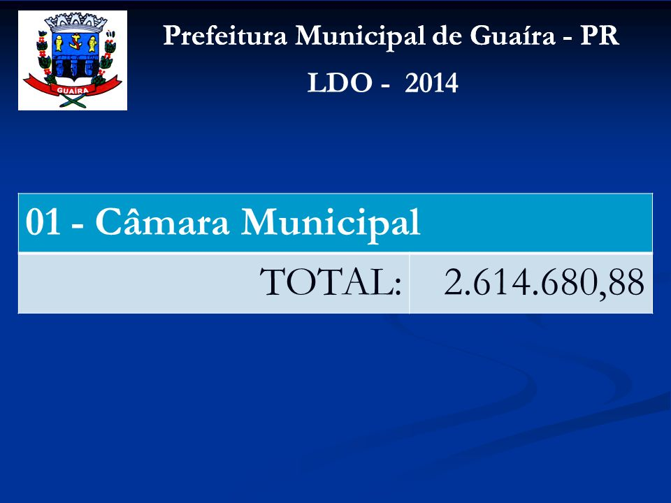 01 - Câmara Municipal TOTAL: 2.614.680,88