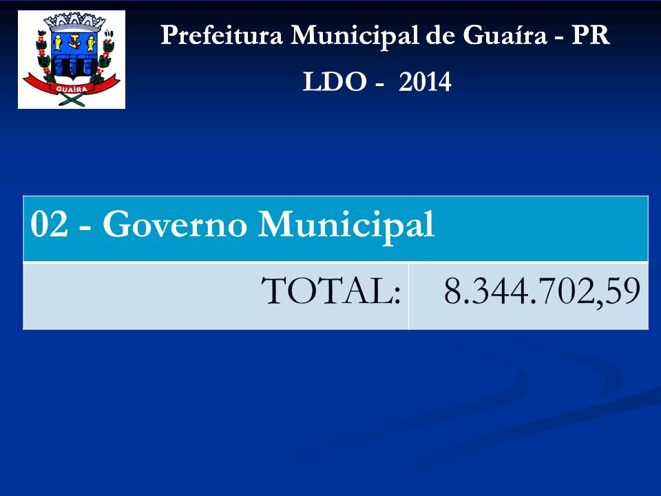 02 - Governo Municipal TOTAL: 8.344.702,59