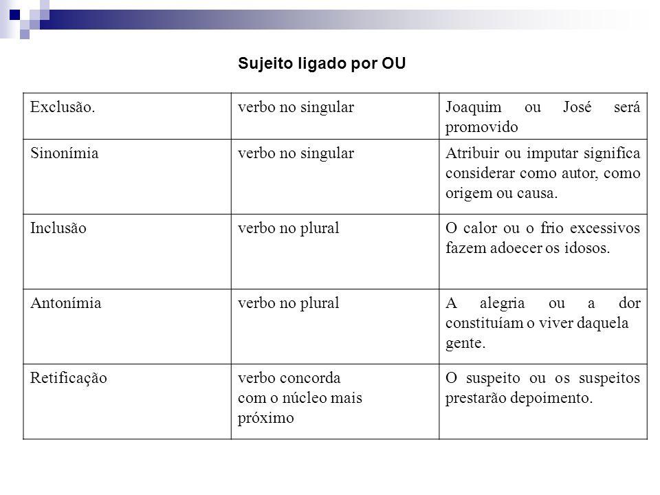 Sujeito ligado por OU Exclusão. verbo no singular. Joaquim ou José será promovido. Sinonímia.