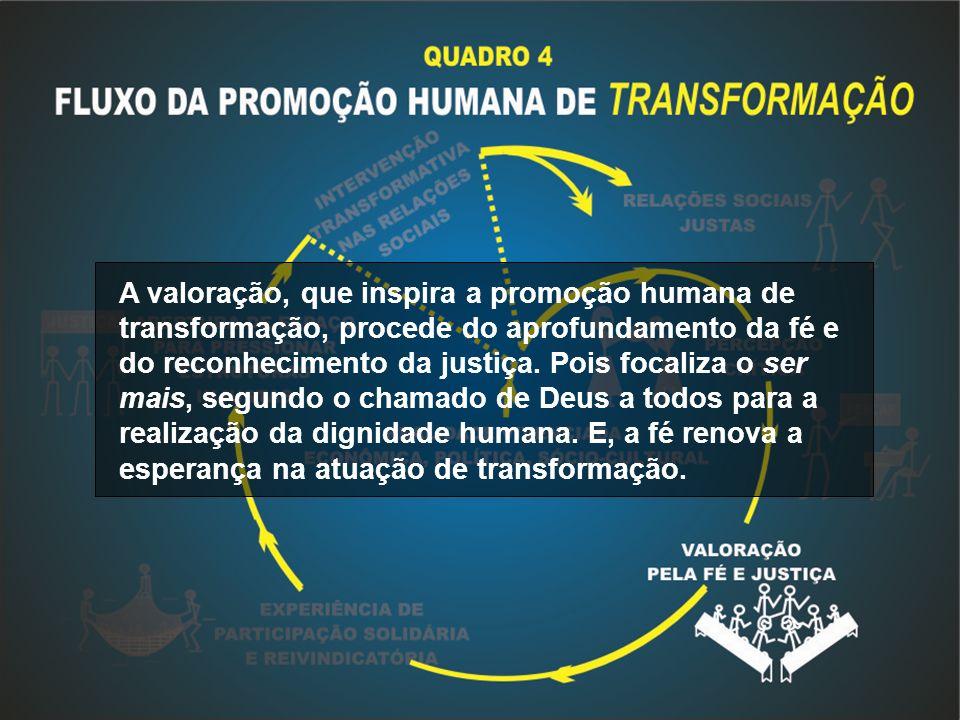 A valoração, que inspira a promoção humana de transformação, procede do aprofundamento da fé e do reconhecimento da justiça.
