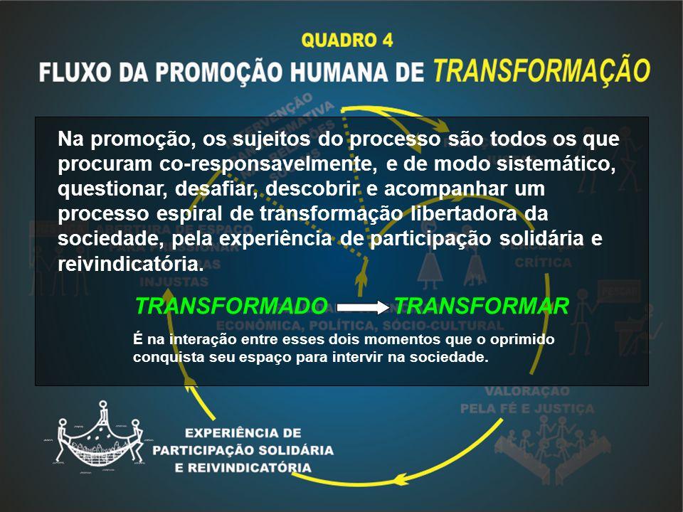 TRANSFORMADO TRANSFORMAR