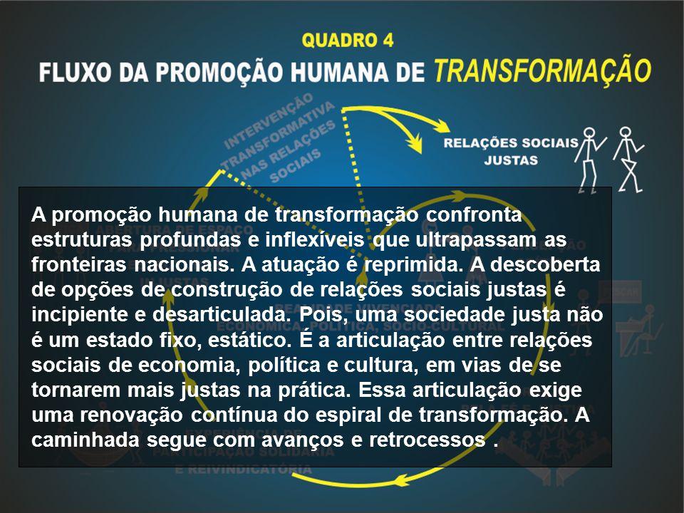A promoção humana de transformação confronta estruturas profundas e inflexíveis que ultrapassam as fronteiras nacionais.