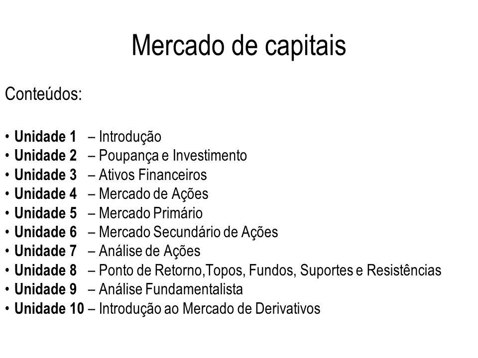 Mercado de capitais Conteúdos: Unidade 1 – Introdução
