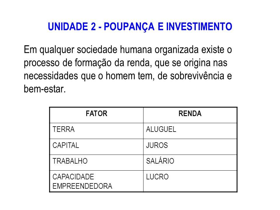 UNIDADE 2 - POUPANÇA E INVESTIMENTO