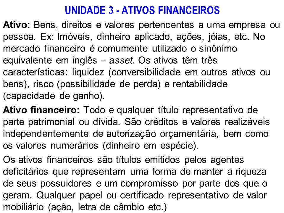 UNIDADE 3 - ATIVOS FINANCEIROS