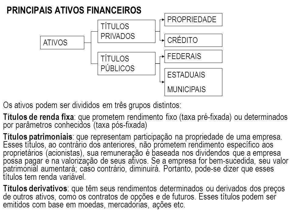 PRINCIPAIS ATIVOS FINANCEIROS