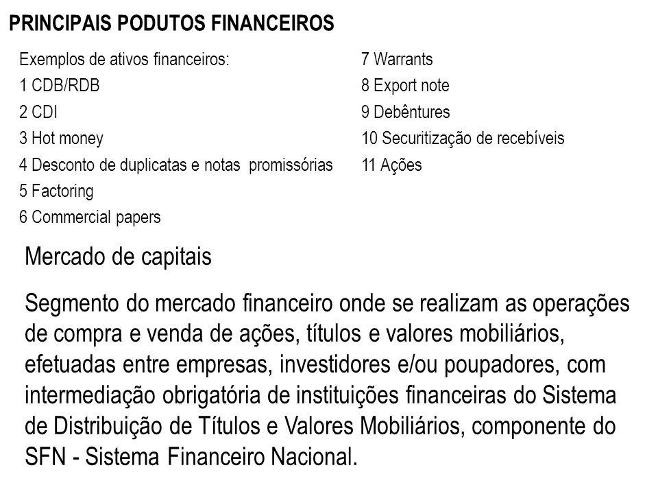 PRINCIPAIS PODUTOS FINANCEIROS