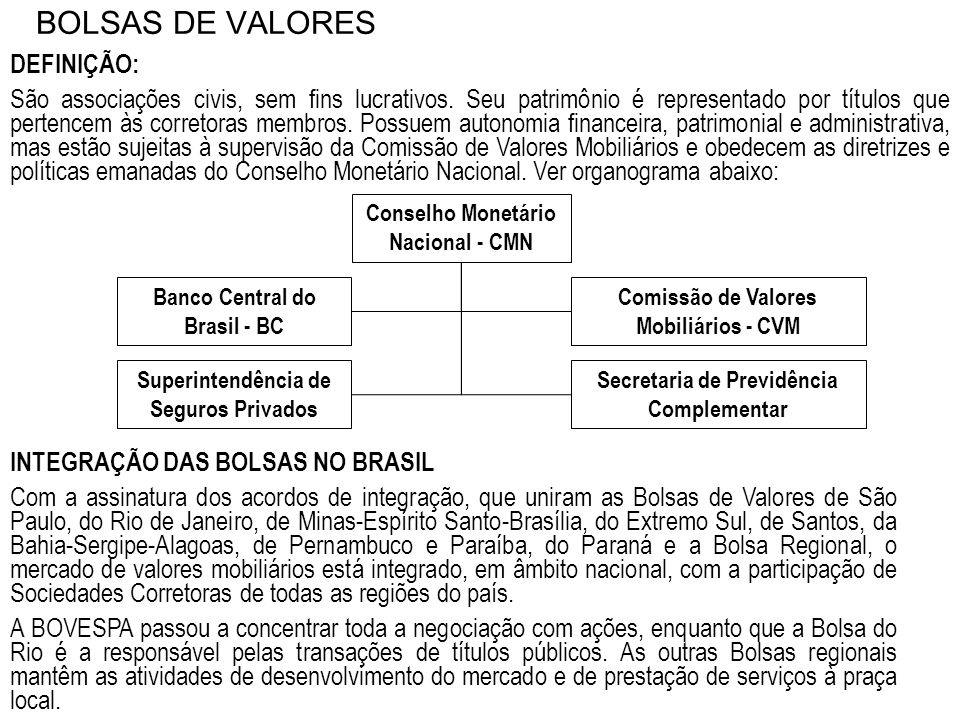 BOLSAS DE VALORES DEFINIÇÃO: