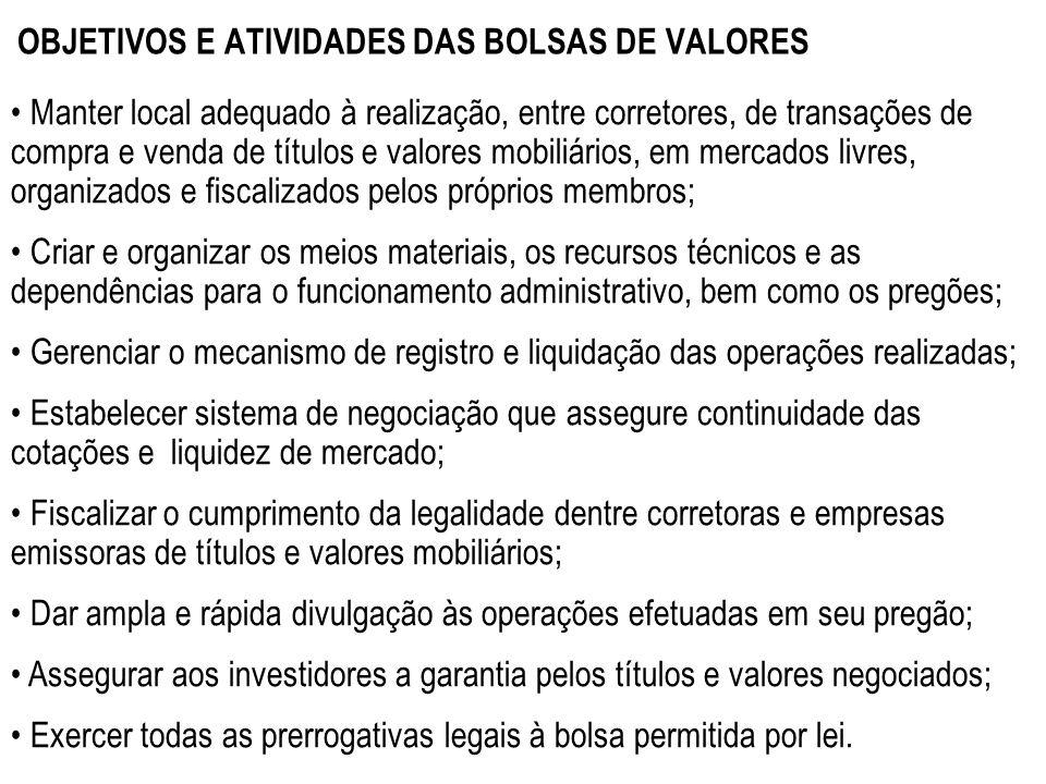 OBJETIVOS E ATIVIDADES DAS BOLSAS DE VALORES