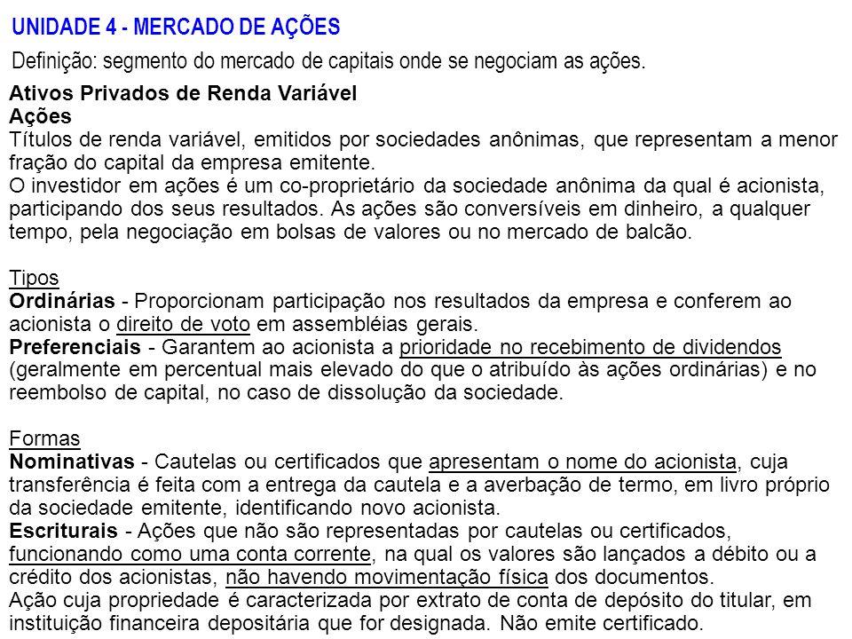 UNIDADE 4 - MERCADO DE AÇÕES
