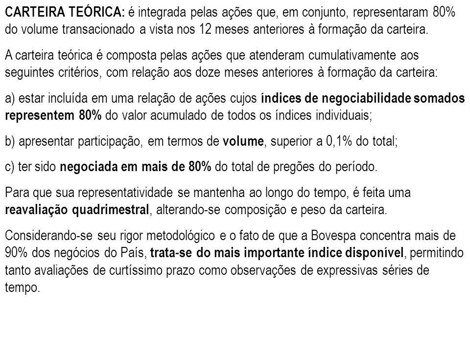 CARTEIRA TEÓRICA: é integrada pelas ações que, em conjunto, representaram 80% do volume transacionado a vista nos 12 meses anteriores à formação da carteira.