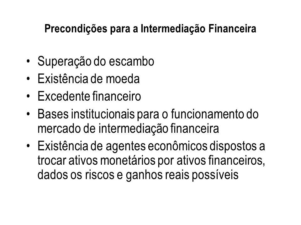 Precondições para a Intermediação Financeira
